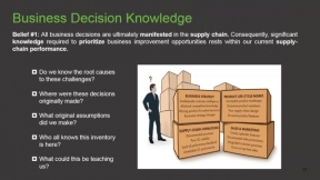 Decision Making for Supply Chain Leaders