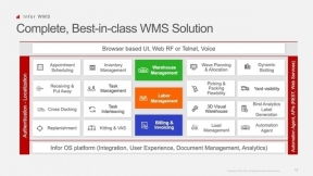 Driving Warehouse Transformation in the Cloud - Brought to you by Infor